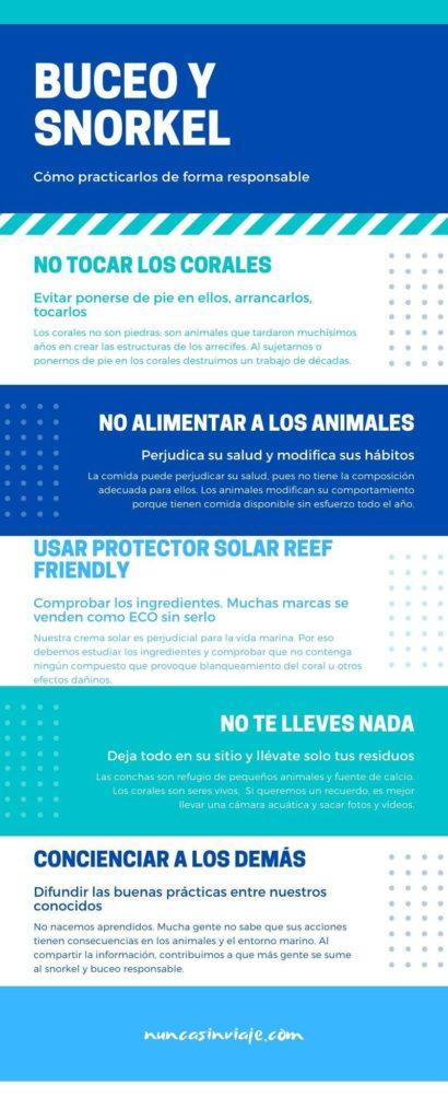 Infografía sobre buceo y snorkel responsable